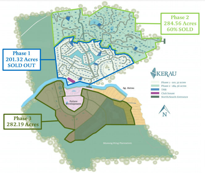 phase-3-overall-masterplan