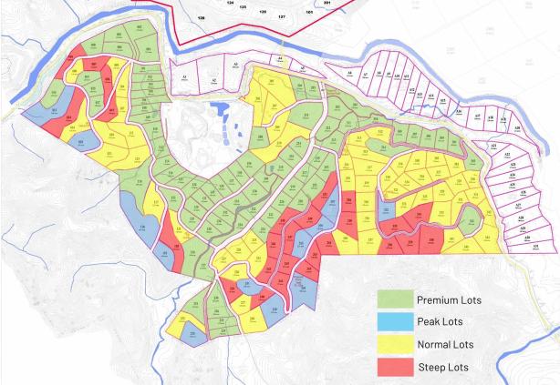 Proposed-Pricing-Plan